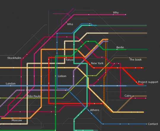 Subway life map